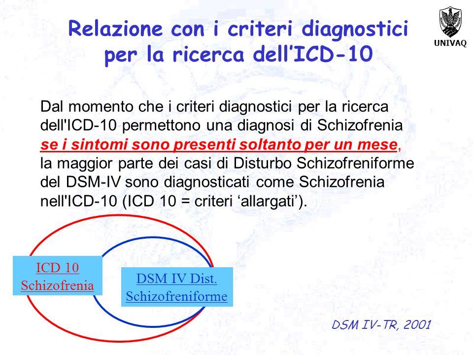 UNIVAQ Dal momento che i criteri diagnostici per la ricerca dell'ICD-10 permettono una diagnosi di Schizofrenia se i sintomi sono presenti soltanto pe