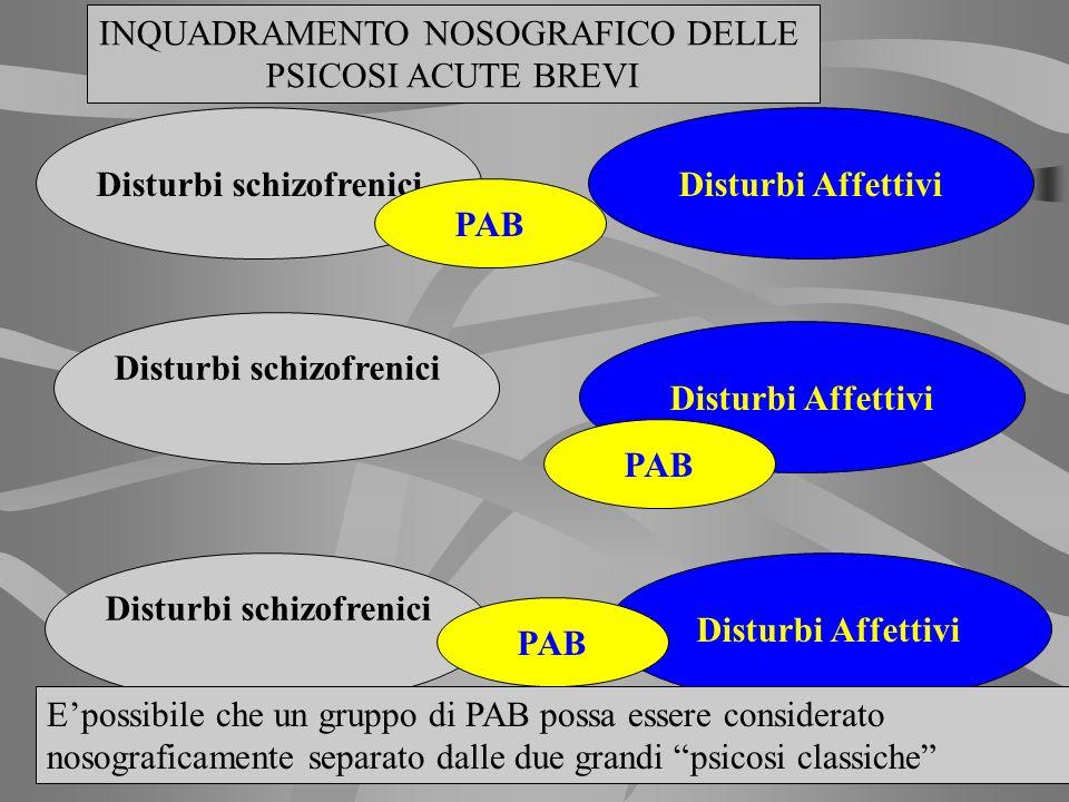 Disturbi schizofrenici Disturbi Affettivi PAB INQUADRAMENTO NOSOGRAFICO DELLE PSICOSI ACUTE BREVI Epossibile che un gruppo di PAB possa essere conside