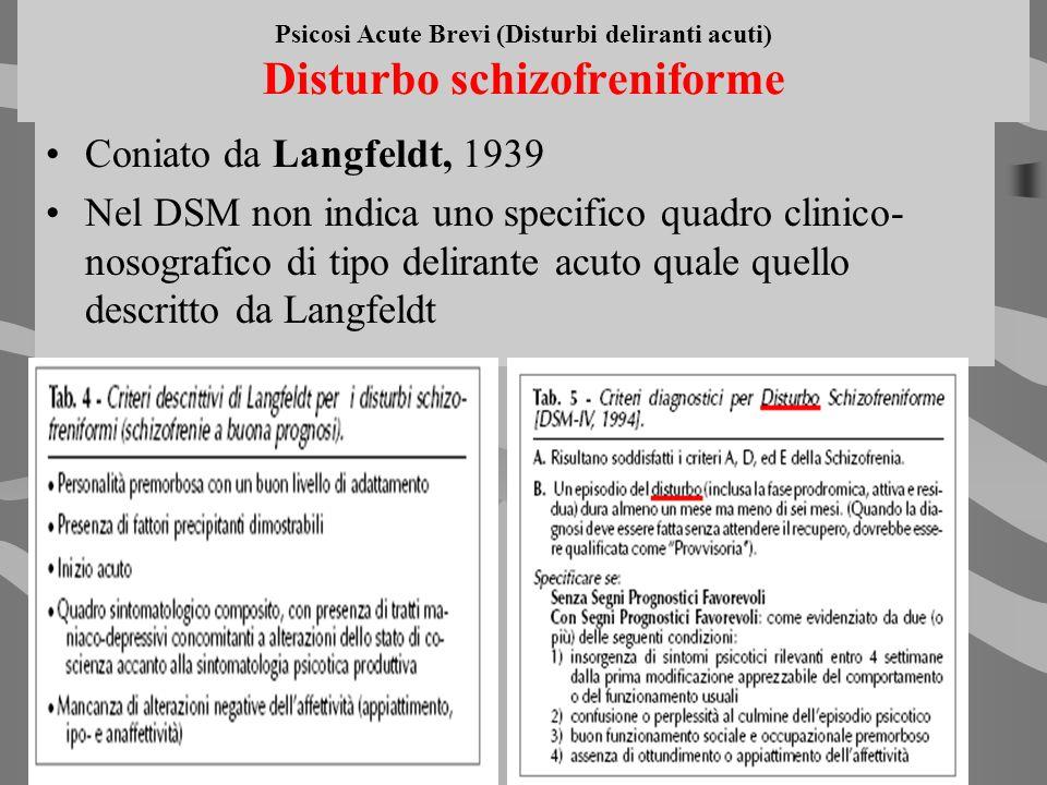 Psicosi Acute Brevi (Disturbi deliranti acuti) Disturbo schizofreniforme Coniato da Langfeldt, 1939 Nel DSM non indica uno specifico quadro clinico- n