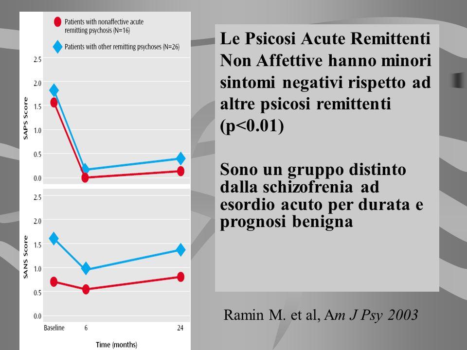 Le Psicosi Acute Remittenti Non Affettive hanno minori sintomi negativi rispetto ad altre psicosi remittenti (p<0.01) Sono un gruppo distinto dalla sc
