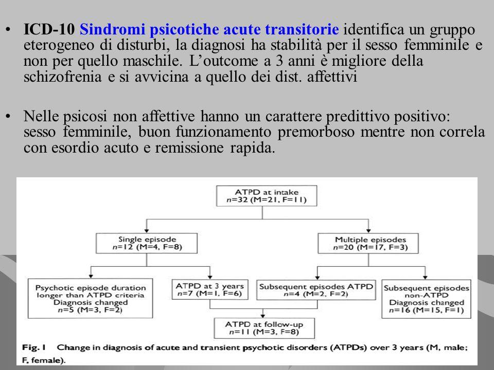 ICD-10 Sindromi psicotiche acute transitorie identifica un gruppo eterogeneo di disturbi, la diagnosi ha stabilità per il sesso femminile e non per qu