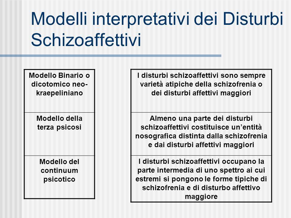 Modelli interpretativi dei Disturbi Schizoaffettivi Modello Binario o dicotomico neo- kraepeliniano Modello della terza psicosi Modello del continuum