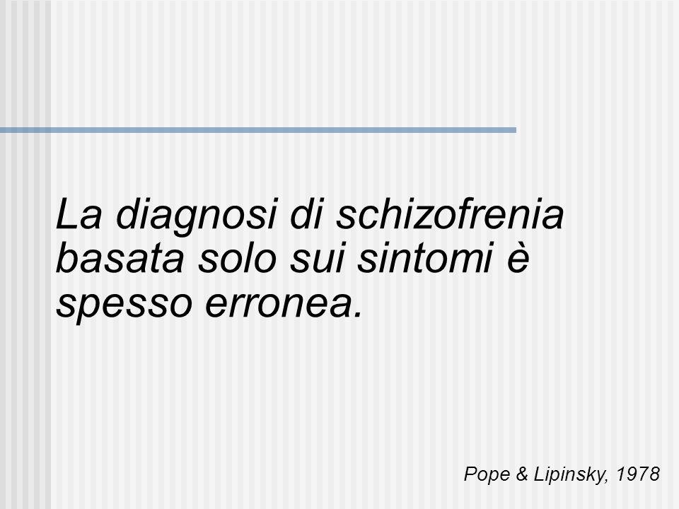La diagnosi di schizofrenia basata solo sui sintomi è spesso erronea. Pope & Lipinsky, 1978