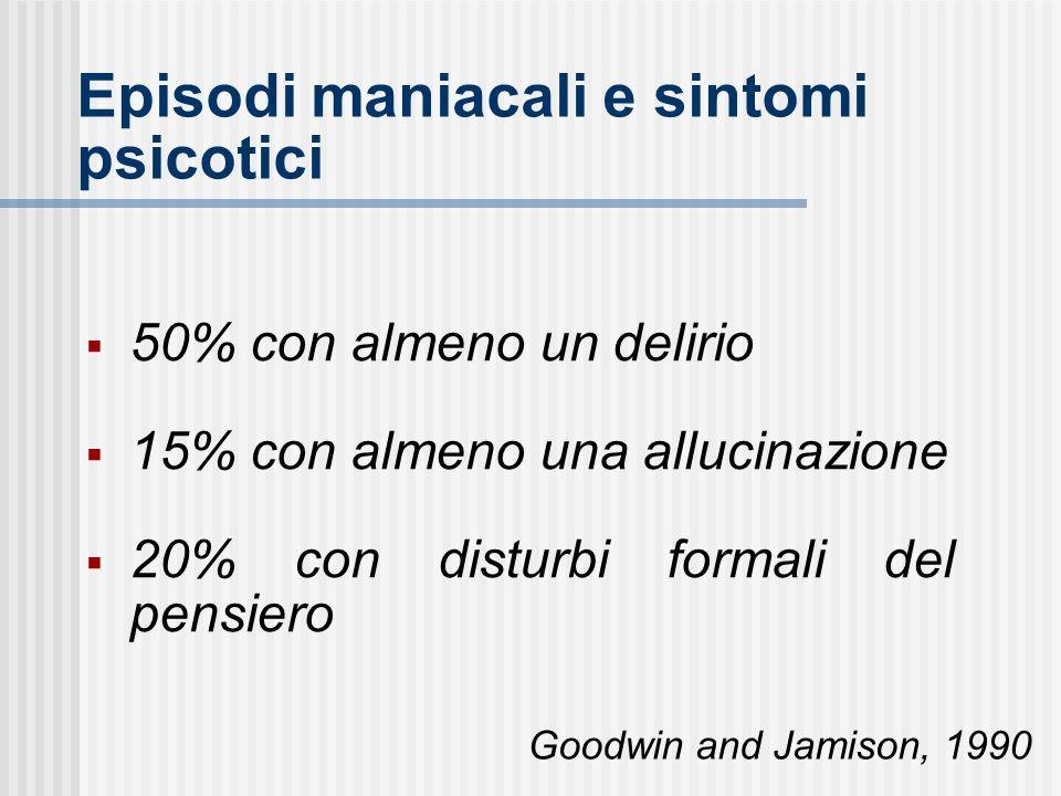 50% con almeno un delirio 15% con almeno una allucinazione 20% con disturbi formali del pensiero Episodi maniacali e sintomi psicotici Goodwin and Jam