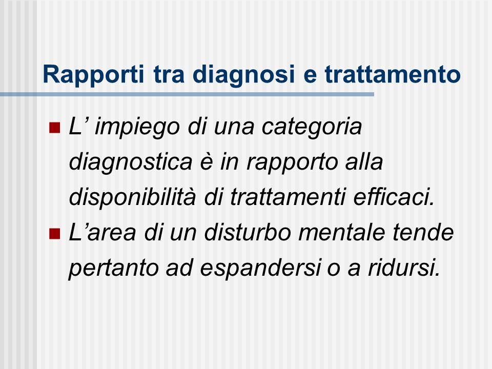L impiego di una categoria diagnostica è in rapporto alla disponibilità di trattamenti efficaci. Larea di un disturbo mentale tende pertanto ad espand