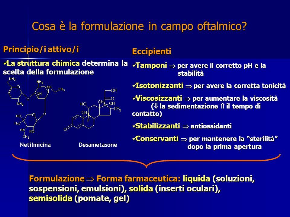 Cosa è la formulazione in campo oftalmico? Principio/i attivo/i La struttura chimica determina la scelta della formulazione La struttura chimica deter