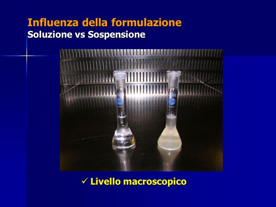 Influenza della formulazione Soluzione vs Sospensione Livello macroscopico Livello macroscopico