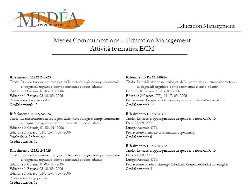 Education Management Medea Communications – Education Management Attività formativa ECM Riferimento 11252-248923 Titolo: La riabilitazione neurologica