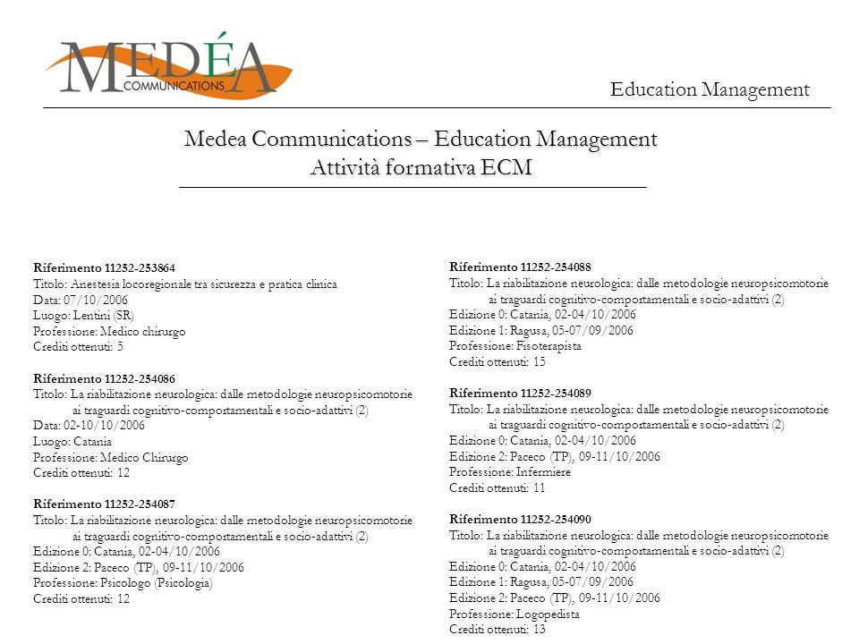Medea Communications – Education Management Attività formativa ECM Education Management Riferimento 11252-253864 Titolo: Anestesia locoregionale tra s