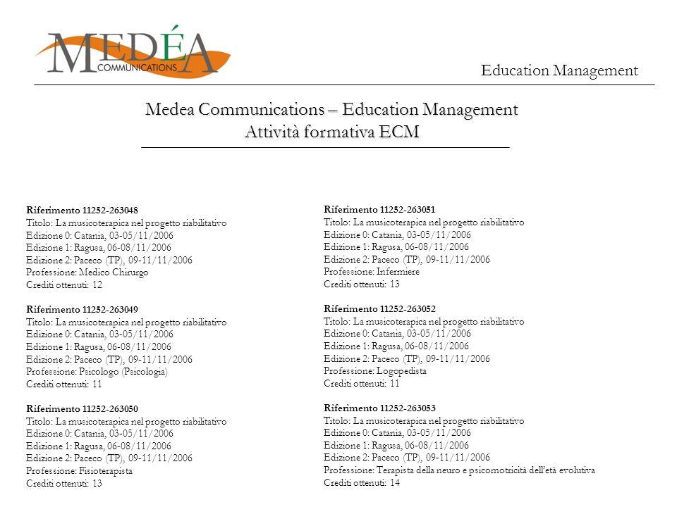 Education Management Medea Communications – Education Management Attività formativa ECM Riferimento 11252-263048 Titolo: La musicoterapica nel progett