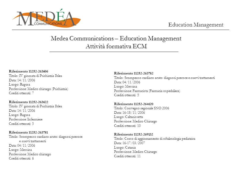 Medea Communications – Education Management Attività formativa ECM Education Management Riferimento 11252-263606 Titolo: IV giornata di Psichiatria Ib