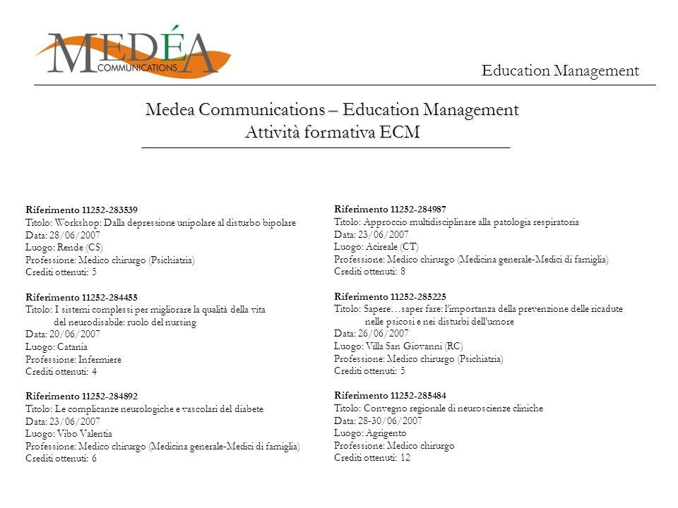 Education Management Medea Communications – Education Management Attività formativa ECM Riferimento 11252-283539 Titolo: Workshop: Dalla depressione u