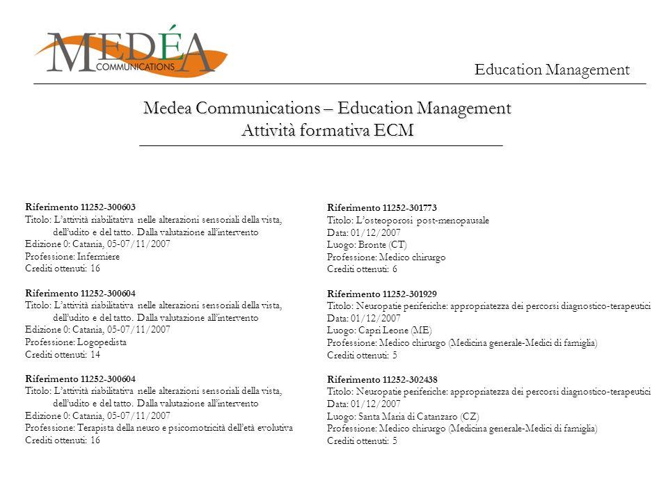 Medea Communications – Education Management Attività formativa ECM Education Management Riferimento 11252-300603 Titolo: Lattività riabilitativa nelle
