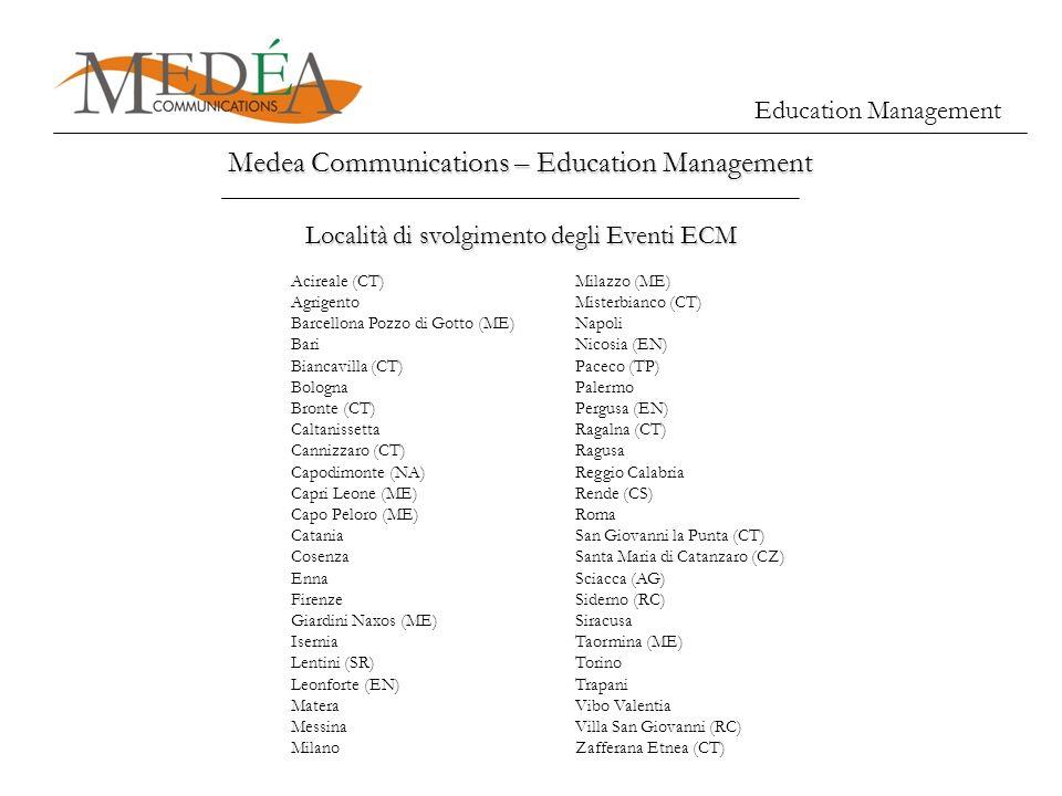 Medea Communications – Education Management Località di svolgimento degli Eventi ECM Milazzo (ME) Misterbianco (CT) Napoli Nicosia (EN) Paceco (TP) Pa