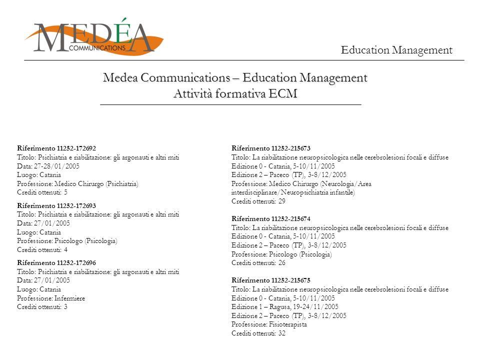Medea Communications – Education Management Attività formativa ECM Education Management Riferimento 11252-172692 Titolo: Psichiatria e riabilitazione: