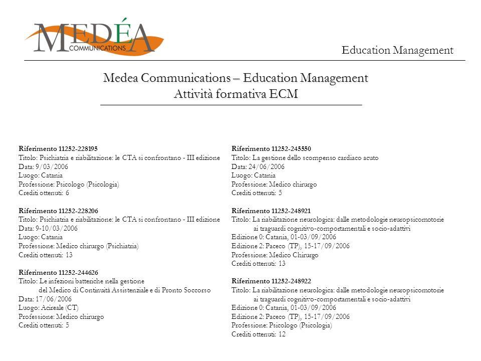 Medea Communications – Education Management Attività formativa ECM Education Management Riferimento 11252-228195 Titolo: Psichiatria e riabilitazione: