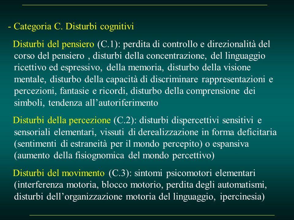 - Categoria C. Disturbi cognitivi Disturbi del pensiero (C.1): perdita di controllo e direzionalità del corso del pensiero, disturbi della concentrazi