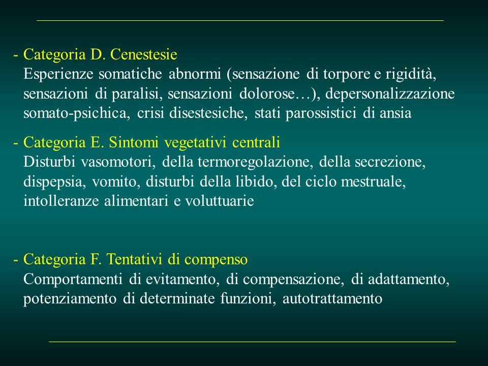 -Categoria D. Cenestesie Esperienze somatiche abnormi (sensazione di torpore e rigidità, sensazioni di paralisi, sensazioni dolorose…), depersonalizza