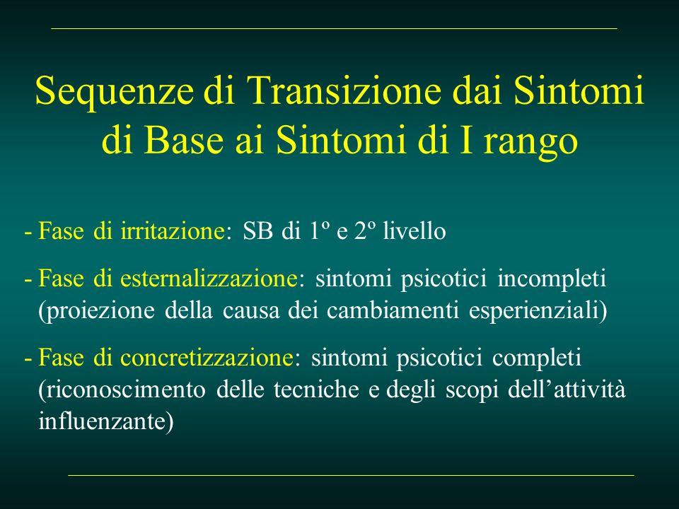 Sequenze di Transizione dai Sintomi di Base ai Sintomi di I rango -Fase di irritazione: SB di 1º e 2º livello -Fase di esternalizzazione: sintomi psic