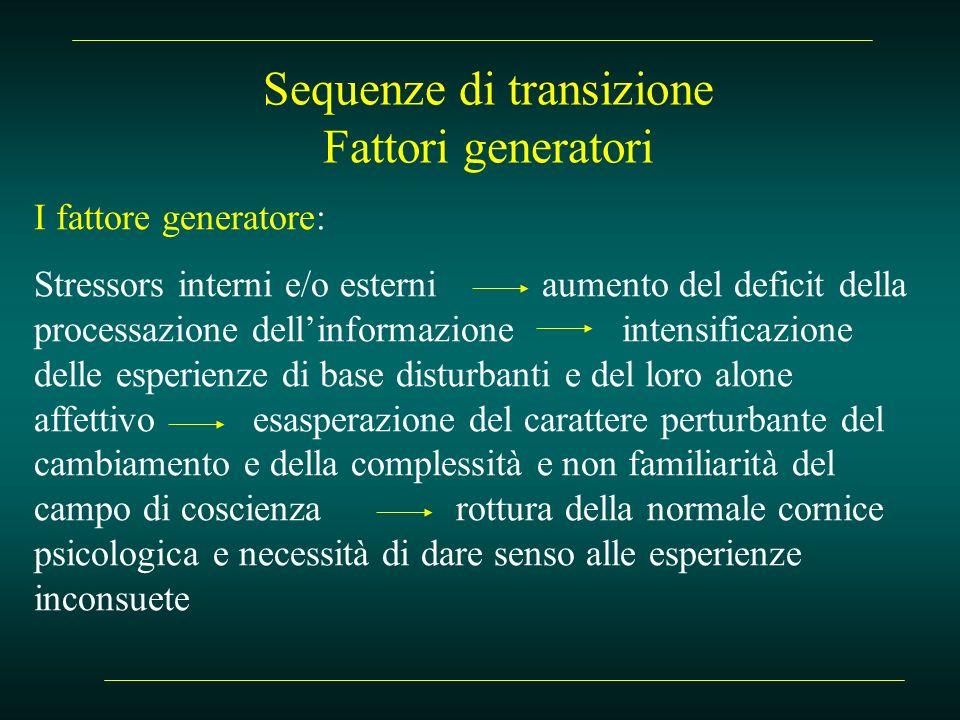 Sequenze di transizione Fattori generatori I fattore generatore: Stressors interni e/o esterni aumento del deficit della processazione dellinformazion