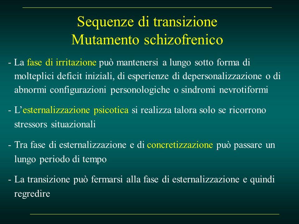 Sequenze di transizione Mutamento schizofrenico - La fase di irritazione può mantenersi a lungo sotto forma di molteplici deficit iniziali, di esperie