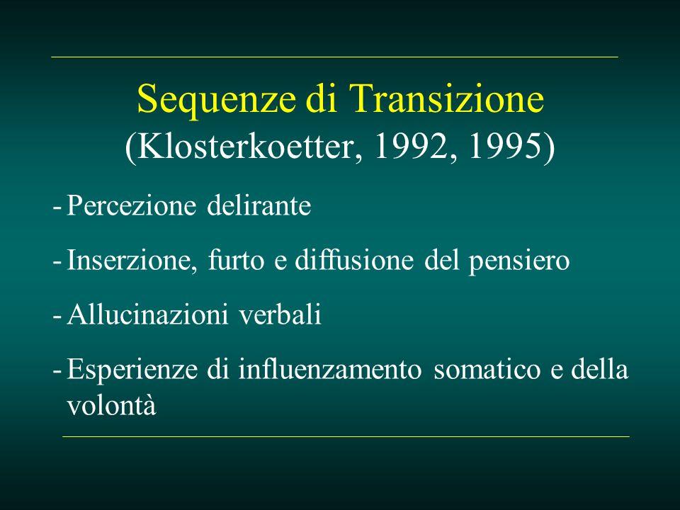 Sequenze di Transizione (Klosterkoetter, 1992, 1995) -Percezione delirante -Inserzione, furto e diffusione del pensiero -Allucinazioni verbali -Esperi