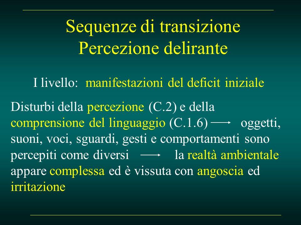 Sequenze di transizione Percezione delirante I livello: manifestazioni del deficit iniziale Disturbi della percezione (C.2) e della comprensione del l