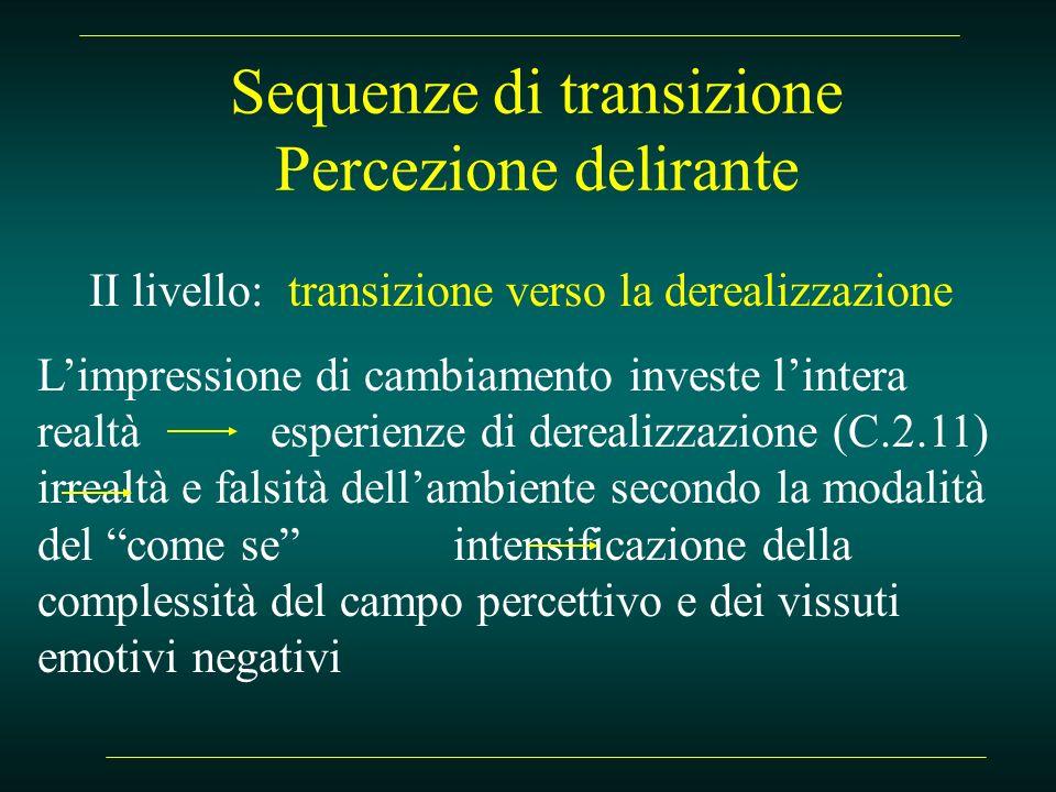 Sequenze di transizione Percezione delirante II livello: transizione verso la derealizzazione Limpressione di cambiamento investe lintera realtà esper
