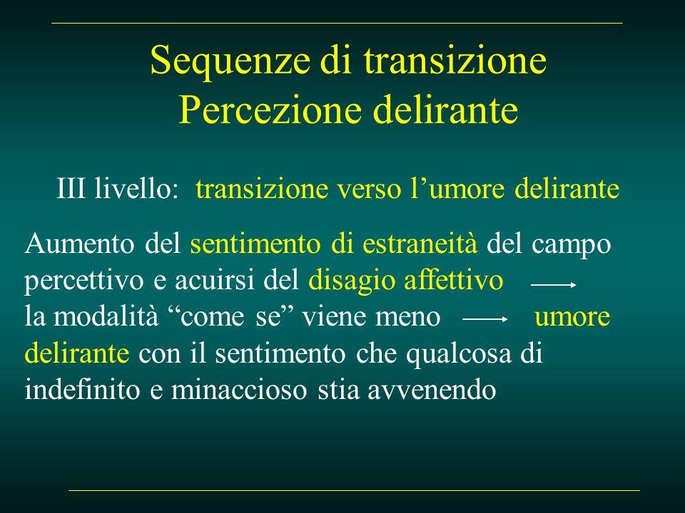 Sequenze di transizione Percezione delirante III livello: transizione verso lumore delirante Aumento del sentimento di estraneità del campo percettivo