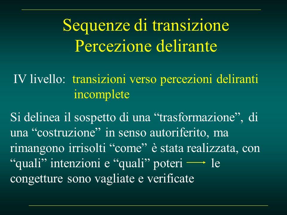 Sequenze di transizione Percezione delirante IV livello: transizioni verso percezioni deliranti incomplete Si delinea il sospetto di una trasformazion