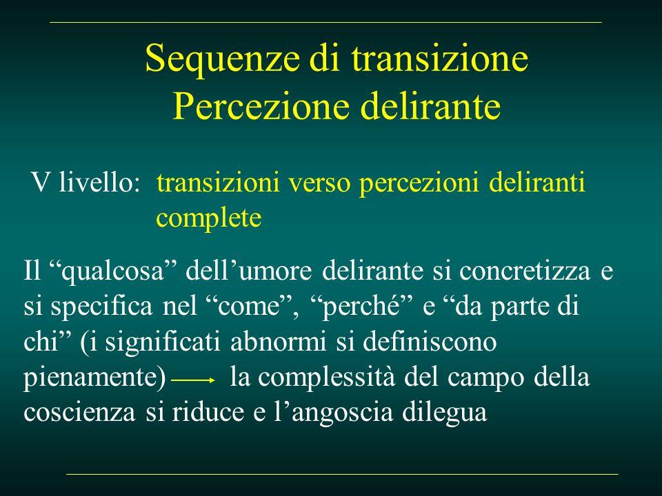 Sequenze di transizione Percezione delirante V livello: transizioni verso percezioni deliranti complete Il qualcosa dellumore delirante si concretizza