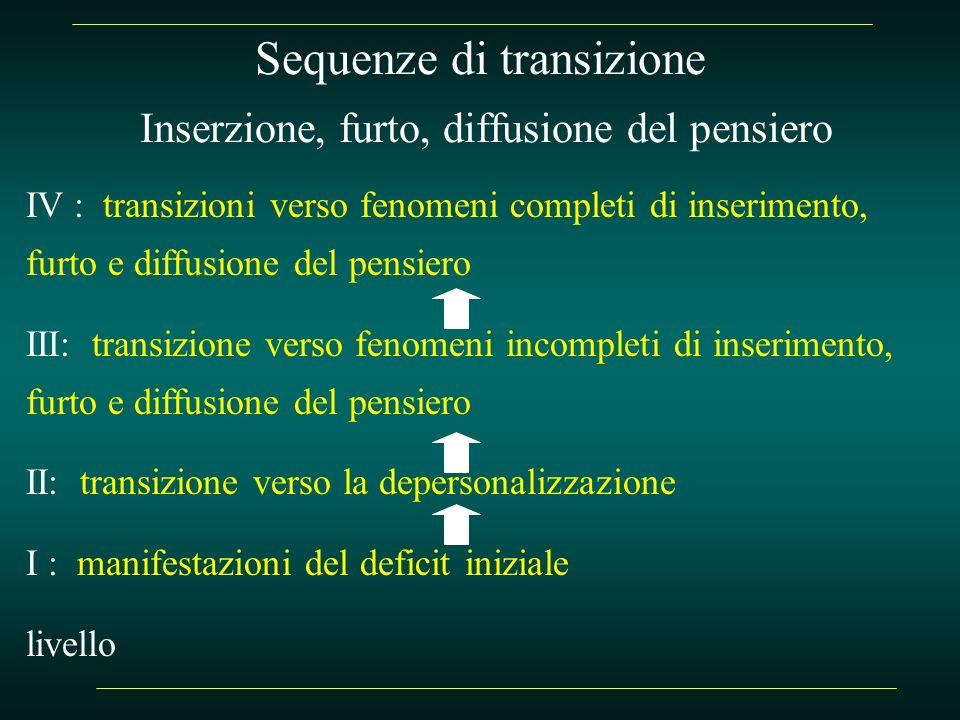 Sequenze di transizione Inserzione, furto, diffusione del pensiero IV : transizioni verso fenomeni completi di inserimento, furto e diffusione del pen