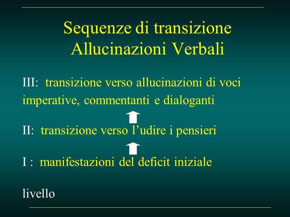 Sequenze di transizione Allucinazioni Verbali III: transizione verso allucinazioni di voci imperative, commentanti e dialoganti II: transizione verso