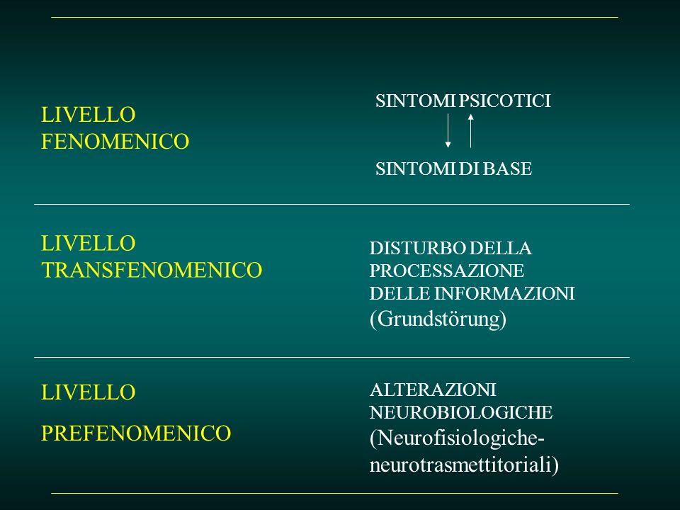 LIVELLO TRANSFENOMENICO LIVELLO FENOMENICO LIVELLO PREFENOMENICO SINTOMI PSICOTICI SINTOMI DI BASE DISTURBO DELLA PROCESSAZIONE DELLE INFORMAZIONI (Gr