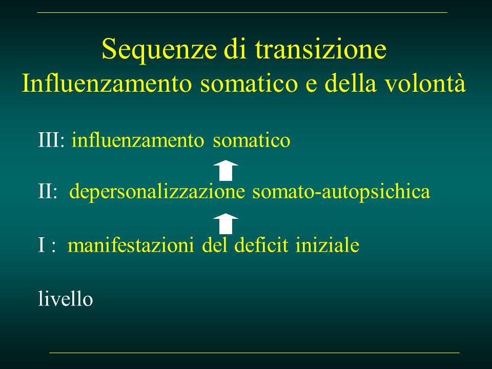 Sequenze di transizione Influenzamento somatico e della volontà III: influenzamento somatico II: depersonalizzazione somato-autopsichica I : manifesta