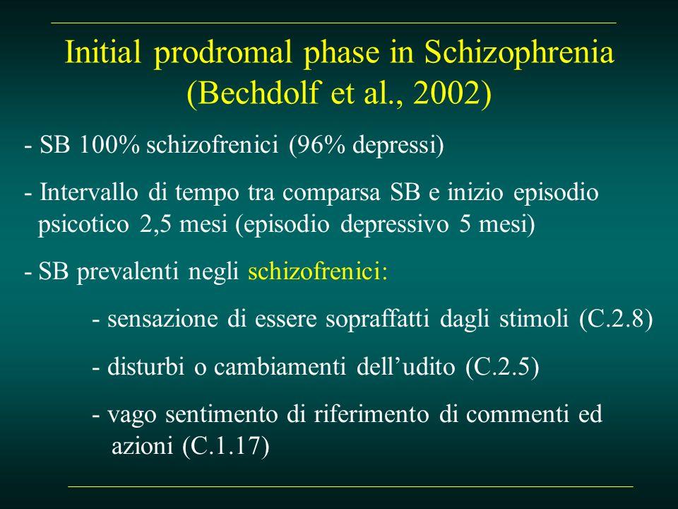 Initial prodromal phase in Schizophrenia (Bechdolf et al., 2002) - SB 100% schizofrenici (96% depressi) - Intervallo di tempo tra comparsa SB e inizio