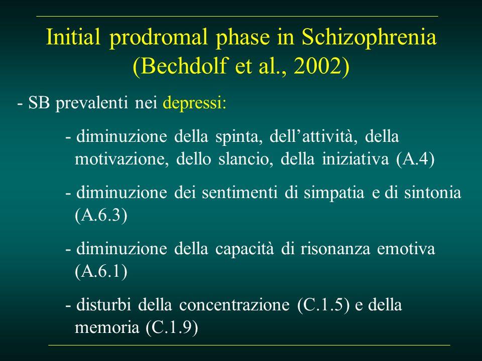 Initial prodromal phase in Schizophrenia (Bechdolf et al., 2002) - SB prevalenti nei depressi: - diminuzione della spinta, dellattività, della motivaz
