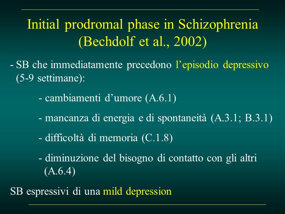 Initial prodromal phase in Schizophrenia (Bechdolf et al., 2002) -SB che immediatamente precedono lepisodio depressivo (5-9 settimane): - cambiamenti