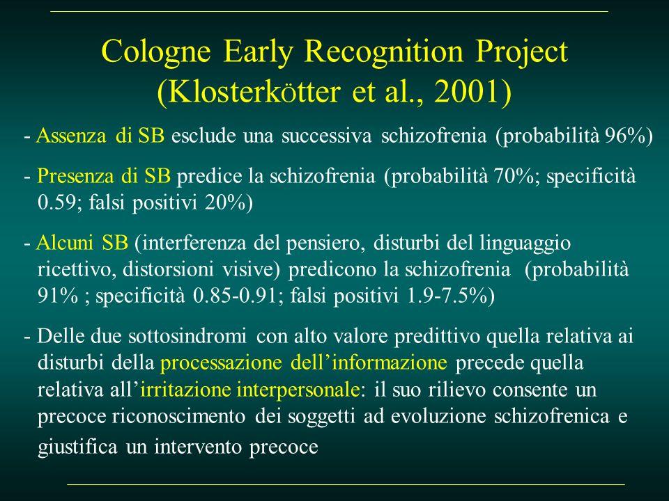 Cologne Early Recognition Project (Klosterk Ö tter et al., 2001) - Assenza di SB esclude una successiva schizofrenia (probabilità 96%) - Presenza di S