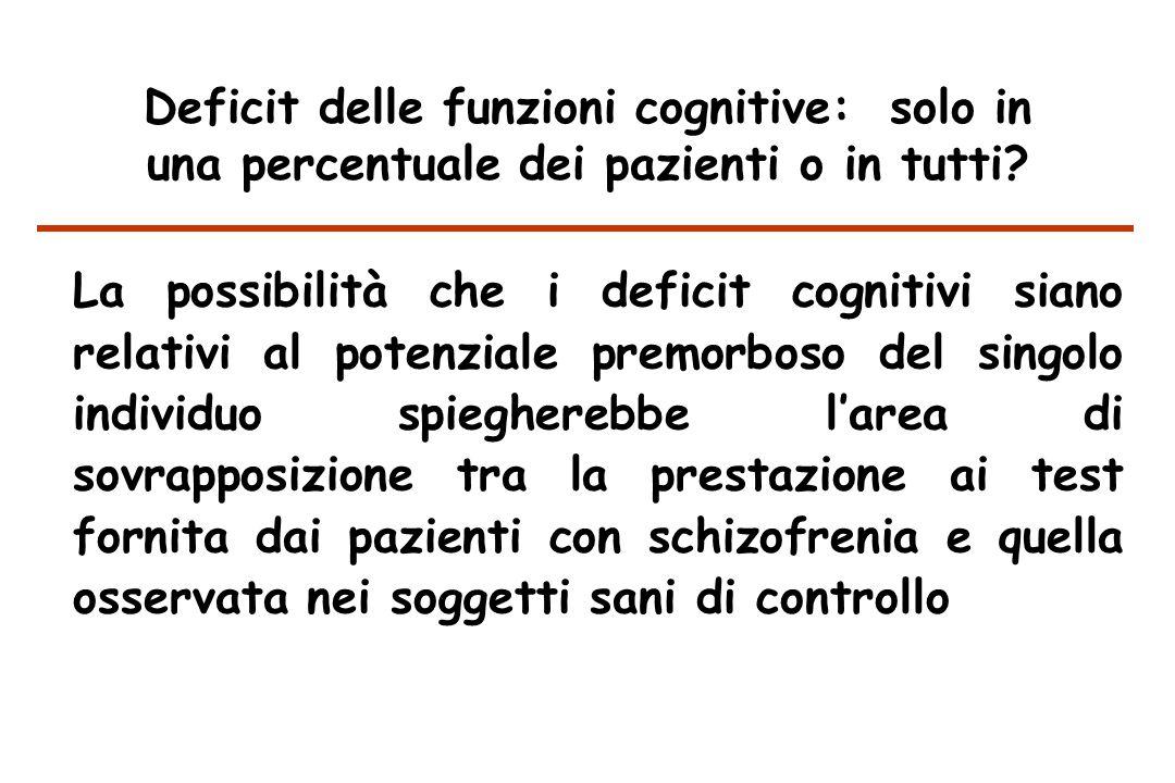 Deficit delle funzioni cognitive: solo in una percentuale dei pazienti o in tutti.