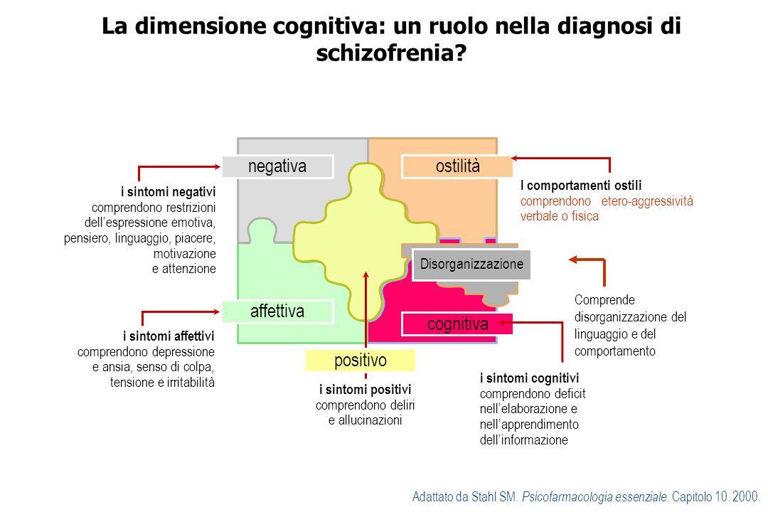 La dimensione cognitiva: un ruolo nella diagnosi di schizofrenia.