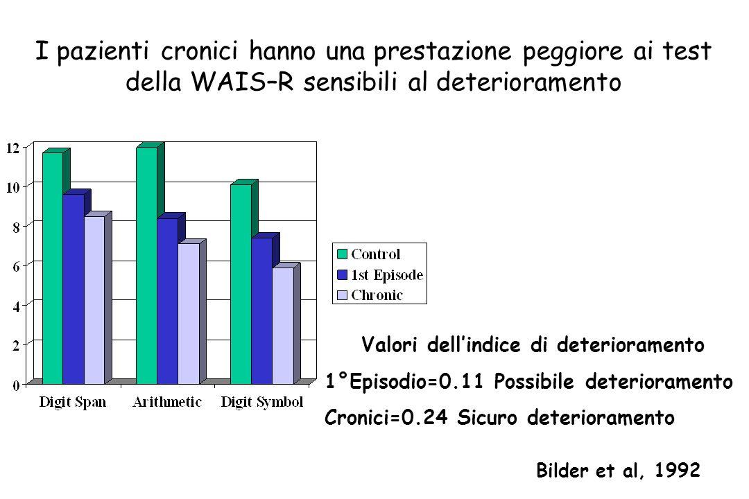 I pazienti cronici hanno una prestazione peggiore ai test della WAIS–R sensibili al deterioramento Bilder et al, 1992 Valori dellindice di deterioramento 1°Episodio=0.11 Possibile deterioramento Cronici=0.24 Sicuro deterioramento