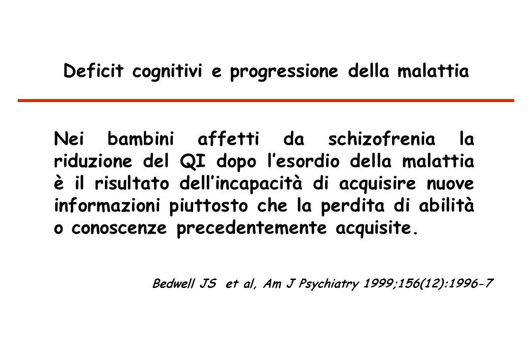 Deficit cognitivi e progressione della malattia Nei bambini affetti da schizofrenia la riduzione del QI dopo lesordio della malattia è il risultato dellincapacità di acquisire nuove informazioni piuttosto che la perdita di abilità o conoscenze precedentemente acquisite.