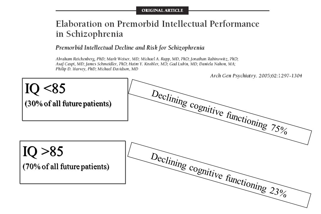 IQ <85 (30% of all future patients) IQ <85 (30% of all future patients) Declining cognitive functioning 75% IQ >85 (70% of all future patients) IQ >85 (70% of all future patients) Declining cognitive functioning 23%