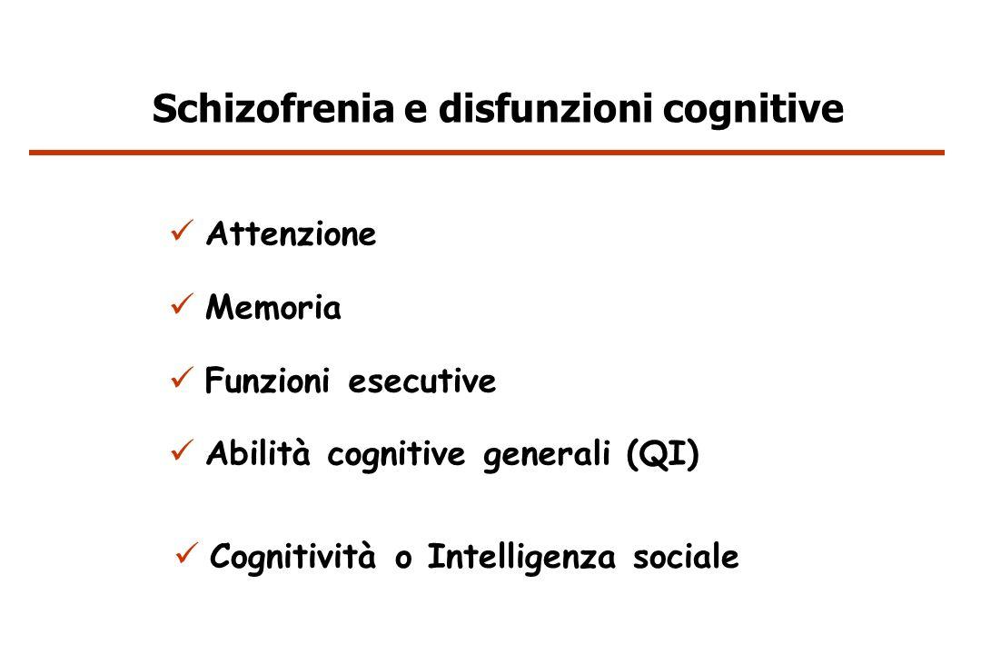 Attenzione Memoria Funzioni esecutive Abilità cognitive generali (QI) Schizofrenia e disfunzioni cognitive Cognitività o Intelligenza sociale