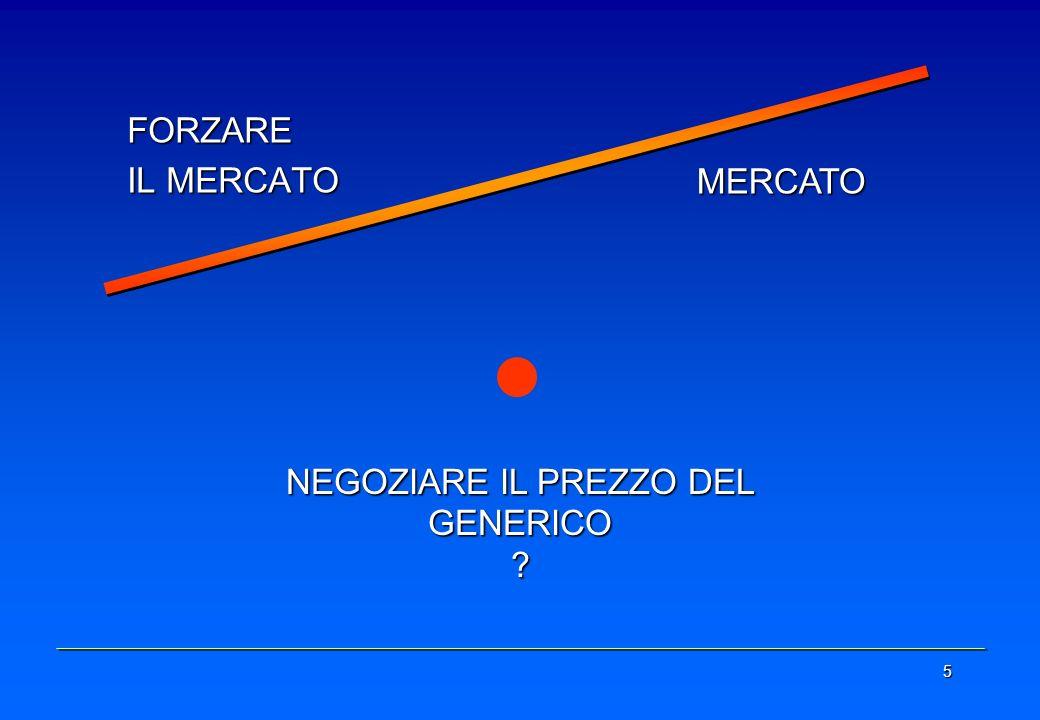 5 FORZARE IL MERCATO MERCATO NEGOZIARE IL PREZZO DEL GENERICO