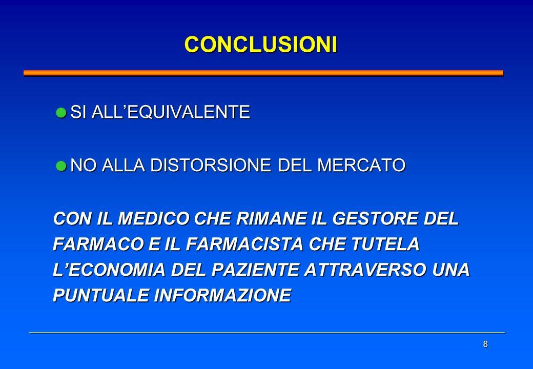 8 SI ALLEQUIVALENTE SI ALLEQUIVALENTE NO ALLA DISTORSIONE DEL MERCATO NO ALLA DISTORSIONE DEL MERCATO CON IL MEDICO CHE RIMANE IL GESTORE DEL FARMACO E IL FARMACISTA CHE TUTELA LECONOMIA DEL PAZIENTE ATTRAVERSO UNA PUNTUALE INFORMAZIONE CONCLUSIONI