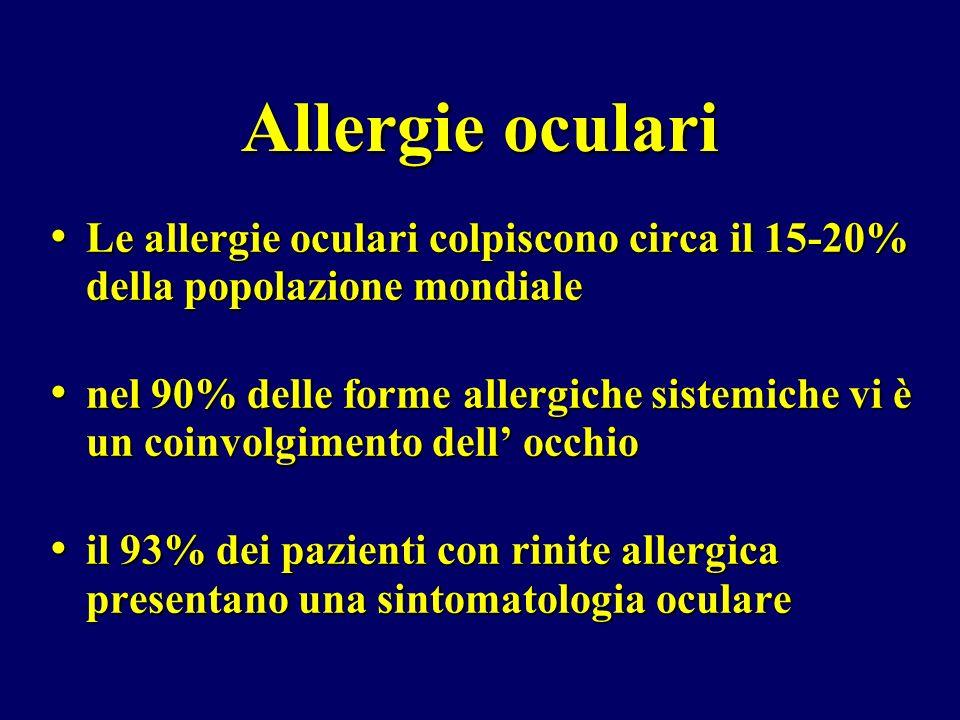 Allergie oculari Le allergie oculari colpiscono circa il 15-20% della popolazione mondiale Le allergie oculari colpiscono circa il 15-20% della popola