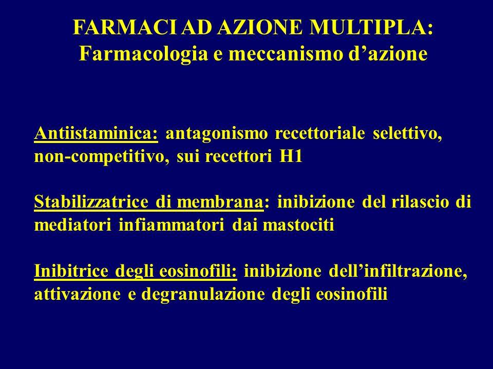 FARMACI AD AZIONE MULTIPLA: Farmacologia e meccanismo dazione Antiistaminica: antagonismo recettoriale selettivo, non-competitivo, sui recettori H1 St