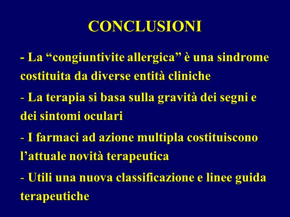 CONCLUSIONI - La congiuntivite allergica è una sindrome costituita da diverse entità cliniche - La terapia si basa sulla gravità dei segni e dei sinto